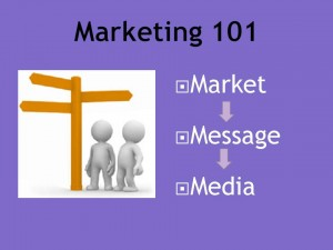 Marketing and Social Media 101: Market; Message; Media