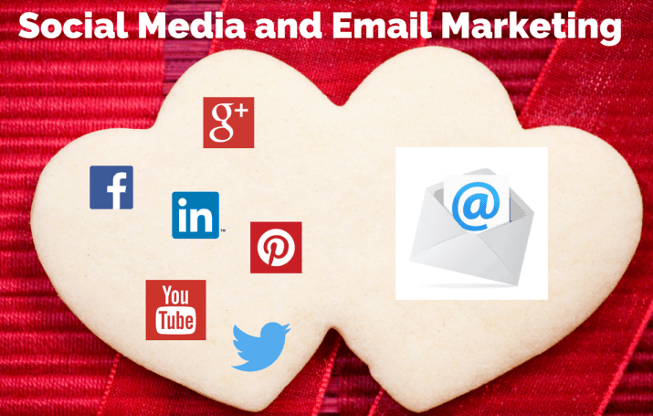 Email and Social Media Marketing - A Perfect Partnership